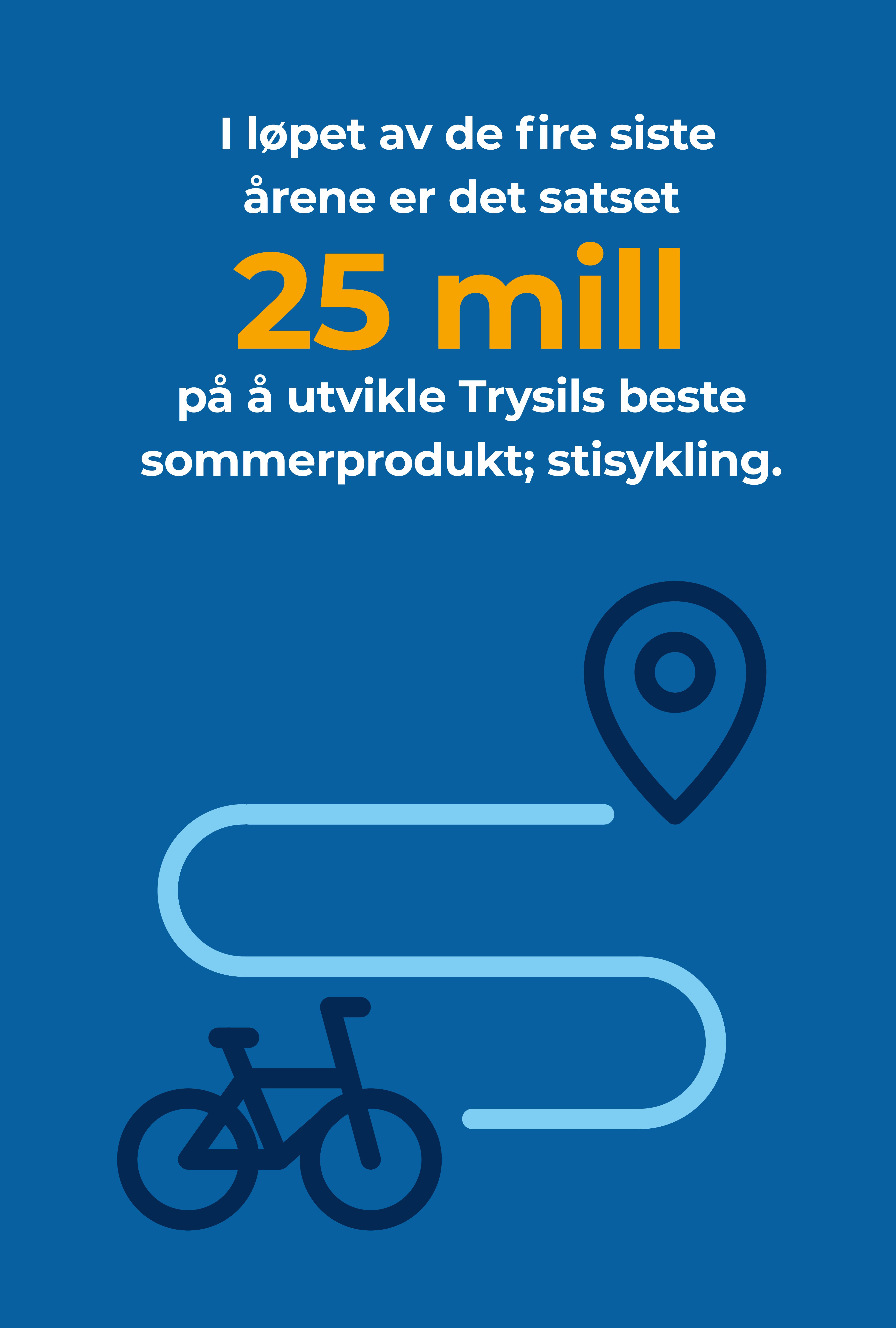 I løpet av de fire siste årene er det satset 25 mill på å utvikle Trysils beste sommerprodukt; stisykling.