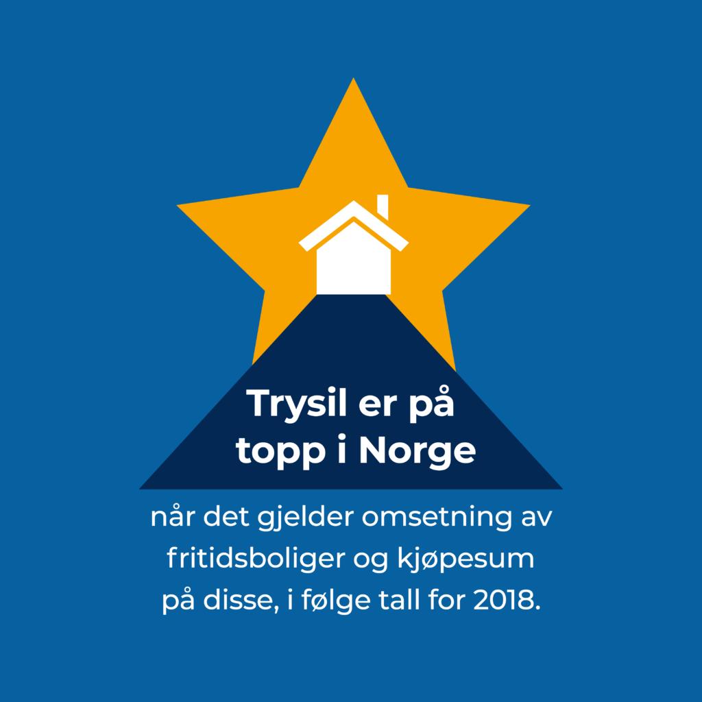 Trysil er på topp i Norge